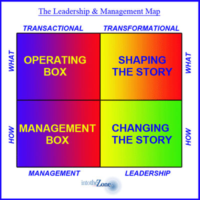 The Leadership and Management Map image